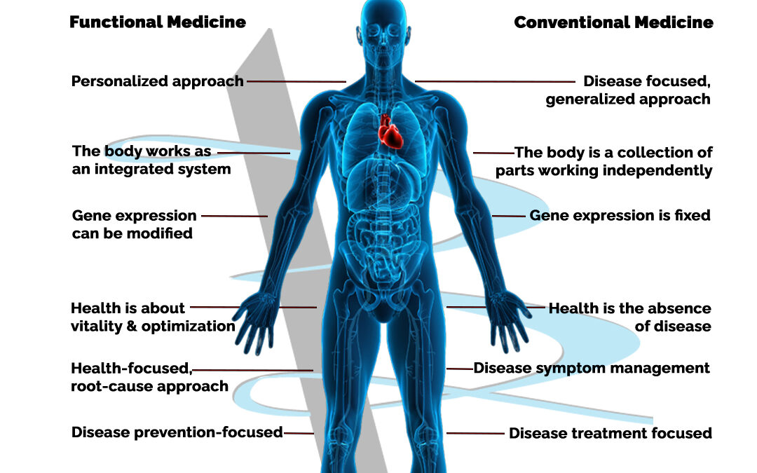 Functional & Conventional Medicine Difference